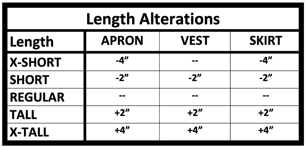 Length Alterations